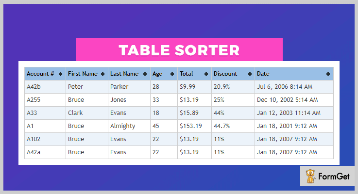 Table Sorter jQuery Table Sorting Plugin