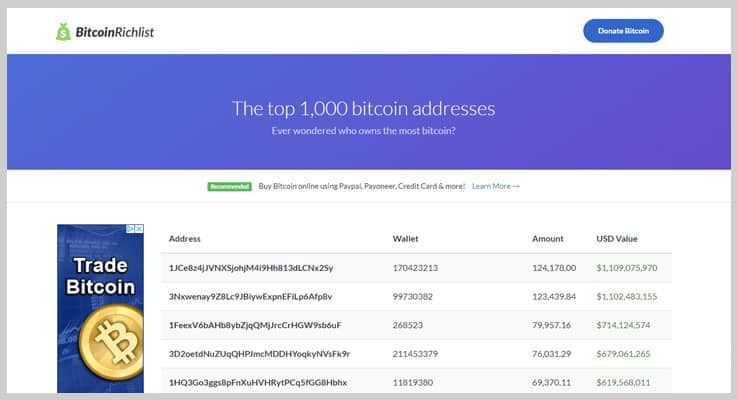 Bitcoin Richlist Bitcoin PHP Script