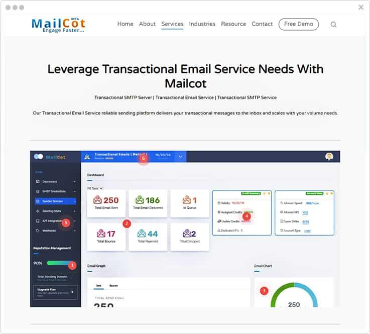 Mailcot AuthSMTP Alternative