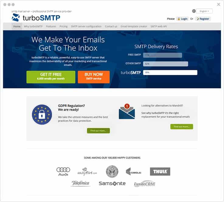 turboSMTP Dyn Alternative