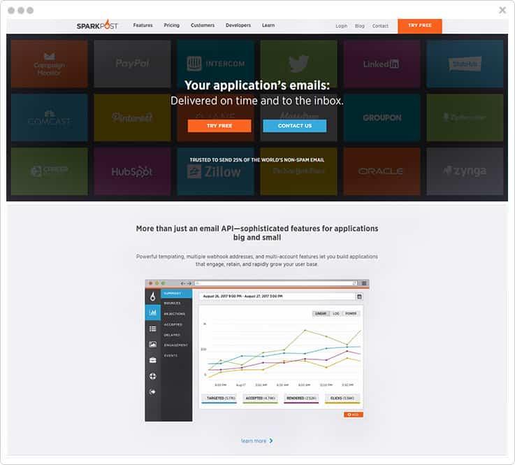 SparkPost SendGrid Alternatives