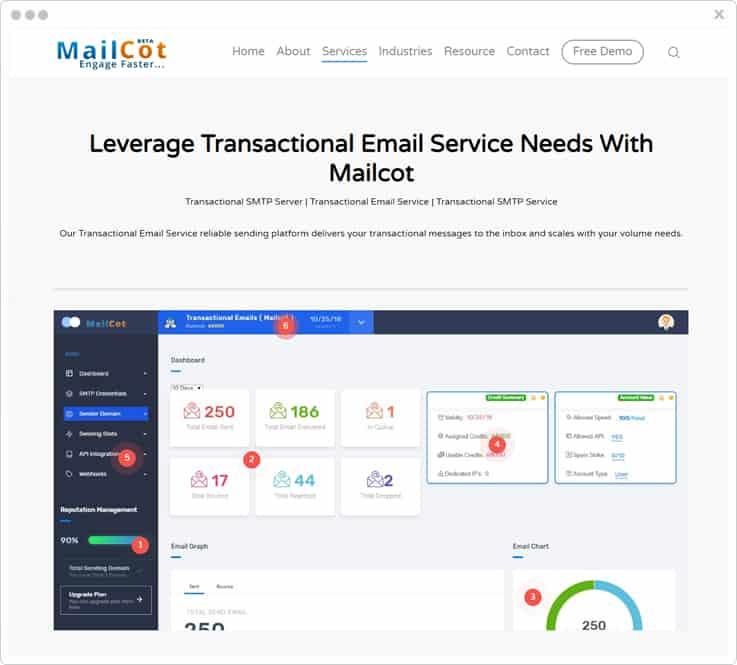 Mailcot SMTP Service