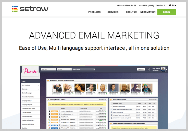 Setrow - Customer Io Alternatives
