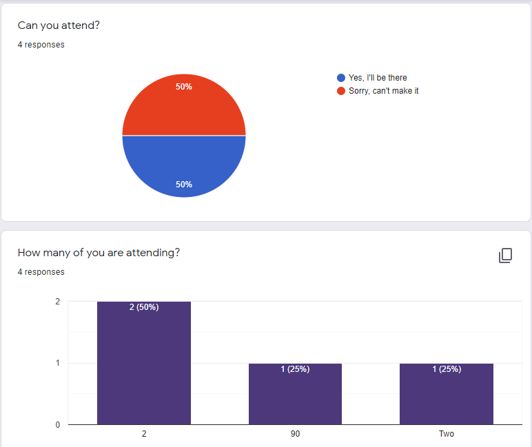 Analytics And Reporting - Google Forms