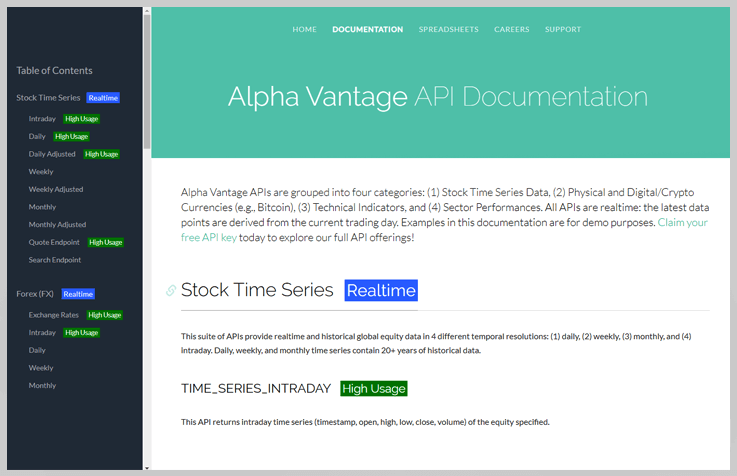 Alpha Vantage API - Real Time Currency Rates Api