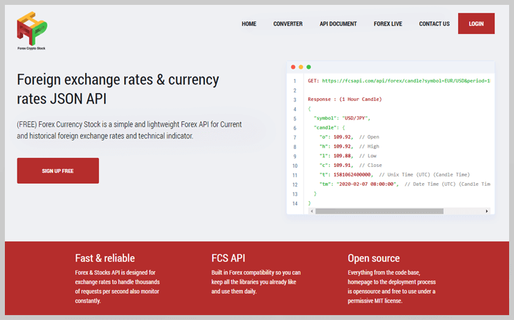 Forex Currency Stock API