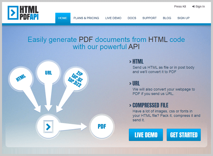 HTML PDF API
